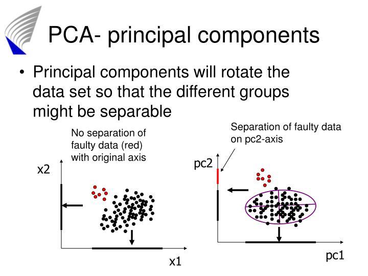 PCA- principal components