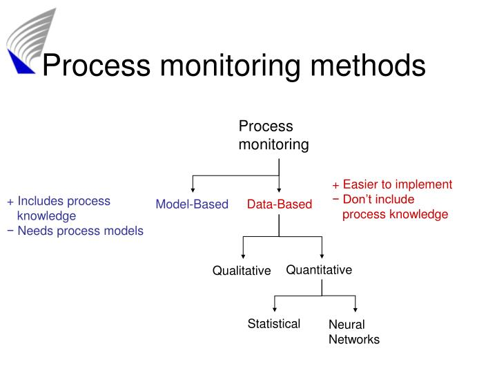 Process monitoring methods