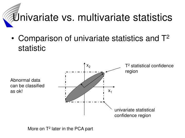 Univariate vs. multivariate statistics