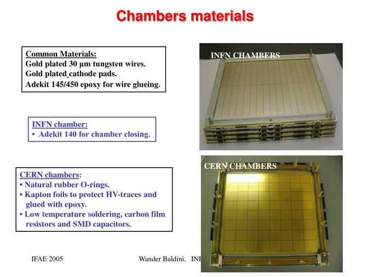Chambers materials