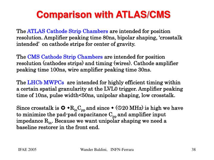 Comparison with ATLAS/CMS