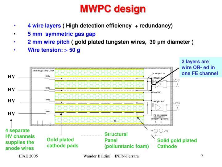 MWPC design