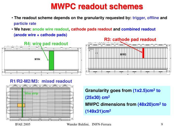 MWPC readout schemes