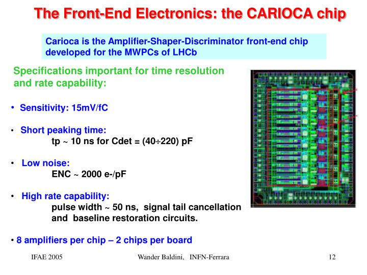 The Front-End Electronics: the CARIOCA chip