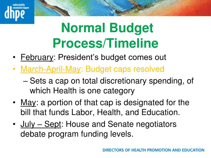 Normal Budget Process/Timeline