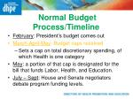 normal budget process timeline