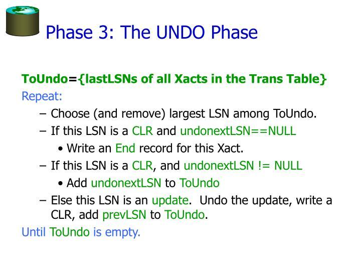 Phase 3: The UNDO Phase