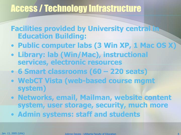 Access / Technology Infrastructure