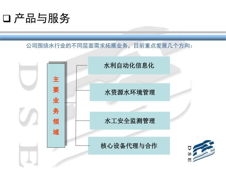水利自动化信息化