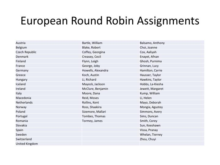 European Round Robin Assignments