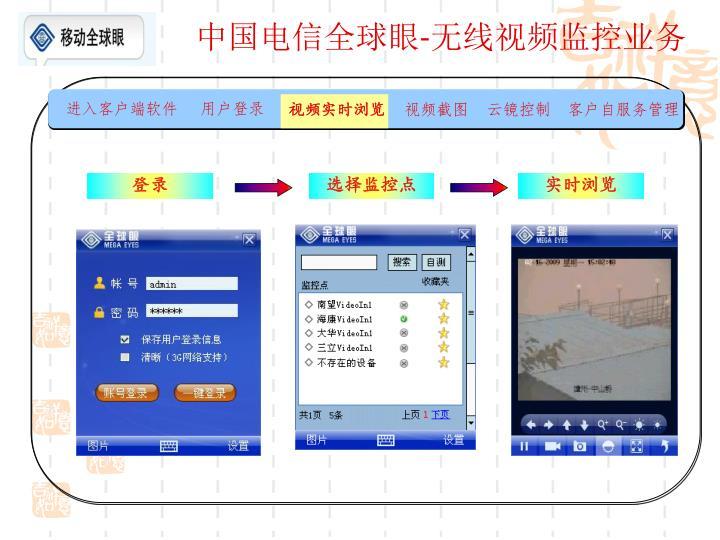 中国电信全球眼