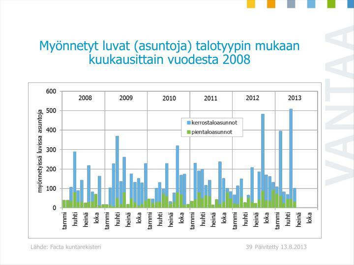 Mynnetyt luvat (asuntoja) talotyypin mukaan kuukausittain vuodesta 2008