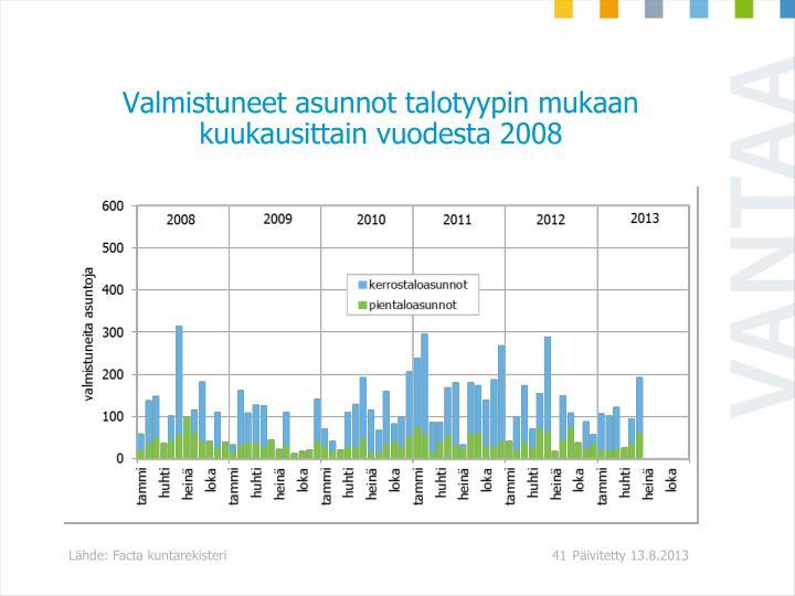 Valmistuneet asunnot talotyypin mukaan kuukausittain vuodesta 2008