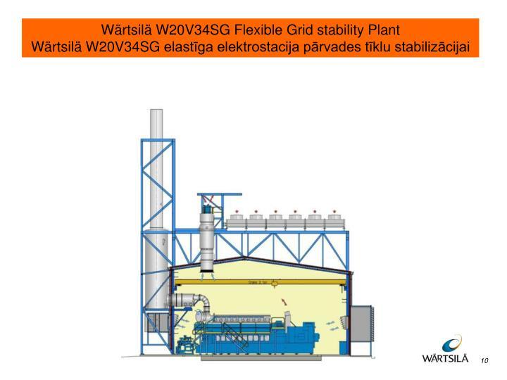 Wärtsilä W20V34SG