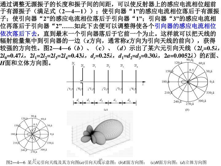 通过调整无源振子的长度和振子间的间距,可以使反射器上的感应电流相位超前于有源振子(满足式(