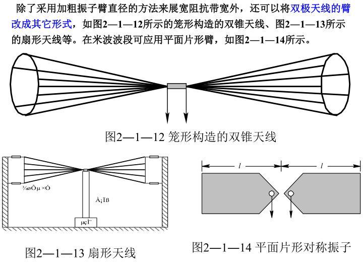 除了采用加粗振子臂直径的方法来展宽阻抗带宽外,还可以将