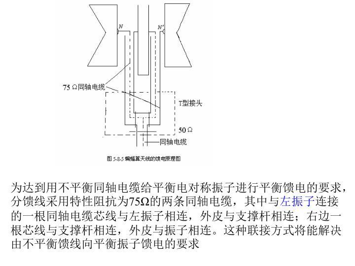 为达到用不平衡同轴电缆给平衡电对称振子进行平衡馈电的要求,分馈线采用特性阻抗为