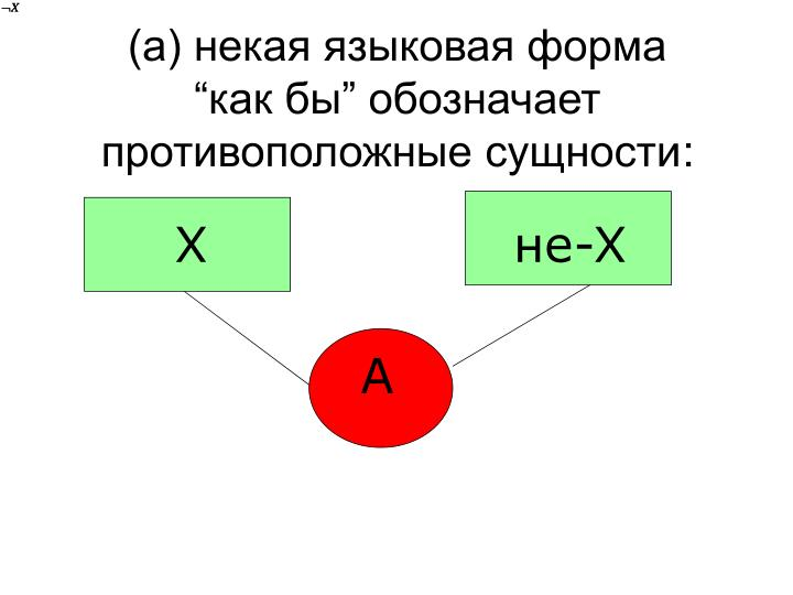 (а) некая языковая форма