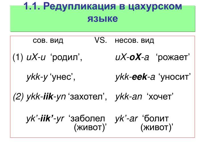 1.1. Редупликация в цахурском языке