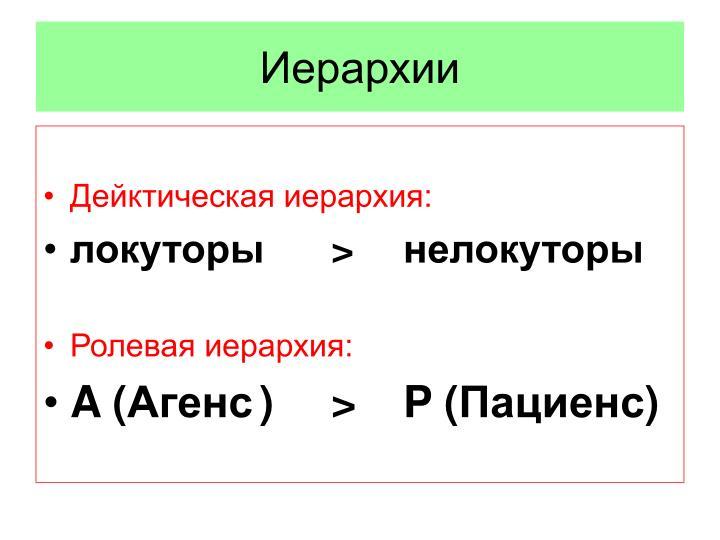Иерархии
