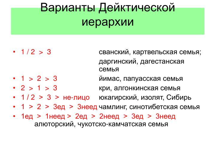 Варианты Дейктической иерархии