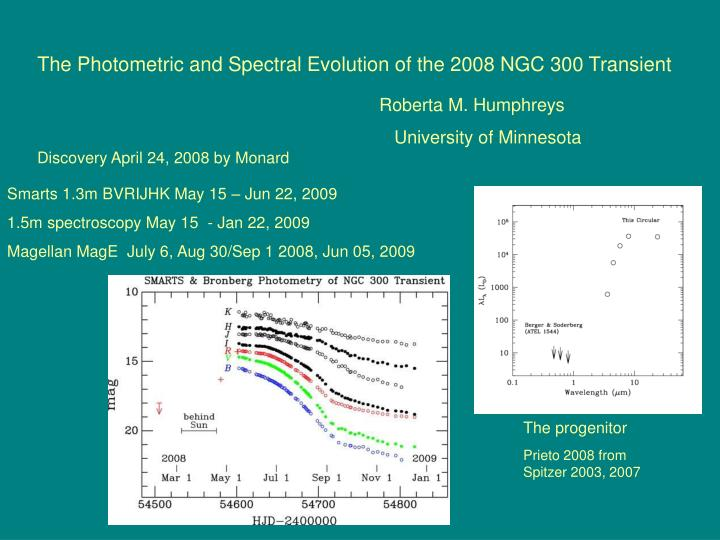 The Photometric and Spectral Evolution of the 2008 NGC 300 Transient
