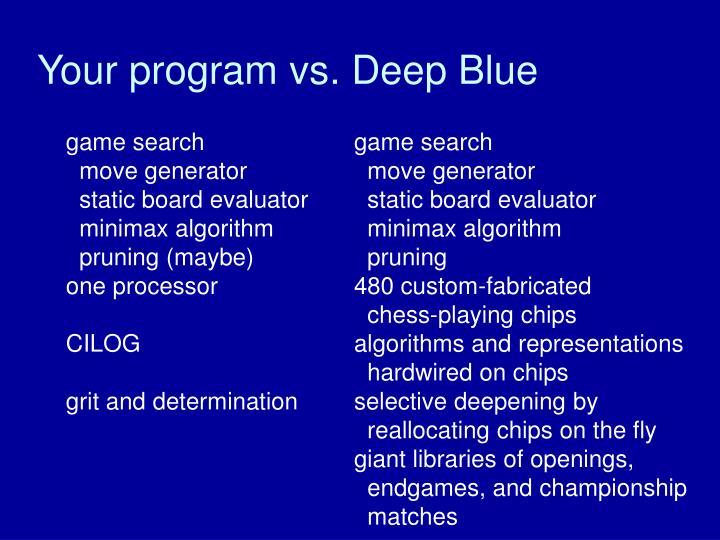 Your program vs. Deep Blue