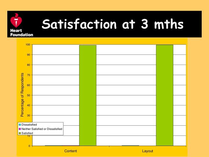 Satisfaction at 3 mths