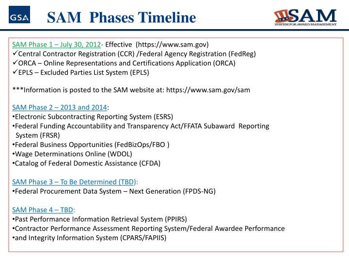 SAM  Phases Timeline