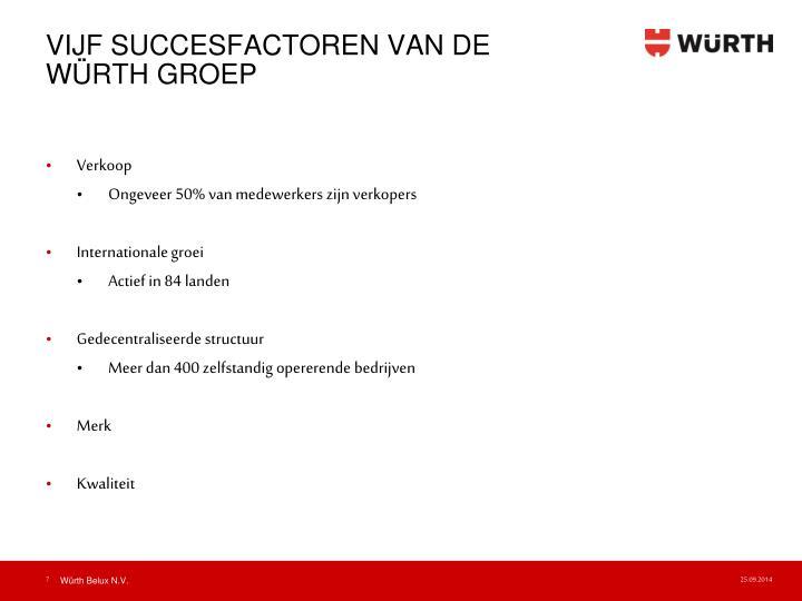 VIJF SUCCESFACTOREN VAN DE WÜRTH GROEP