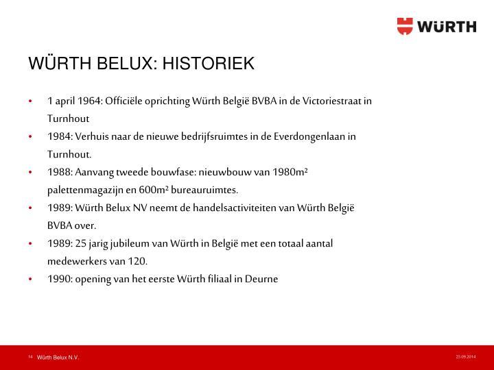WÜRTH BELUX: HISTORIEK