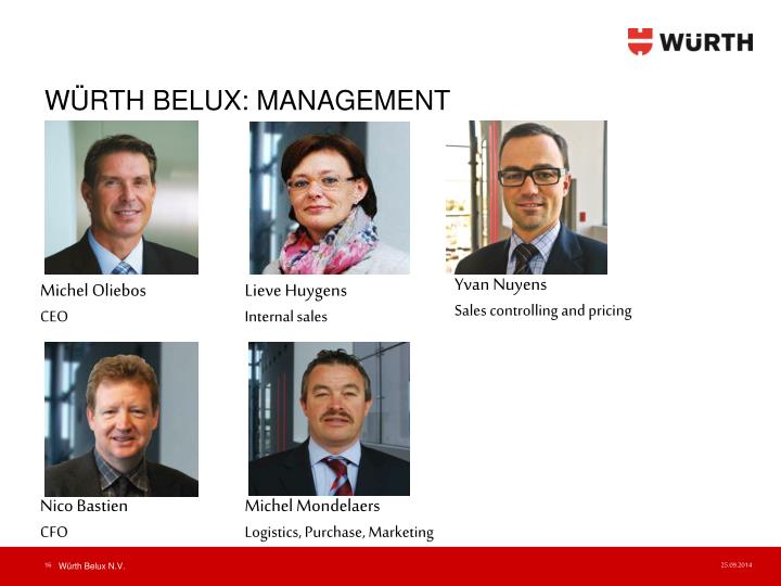 WÜRTH BELUX: MANAGEMENT