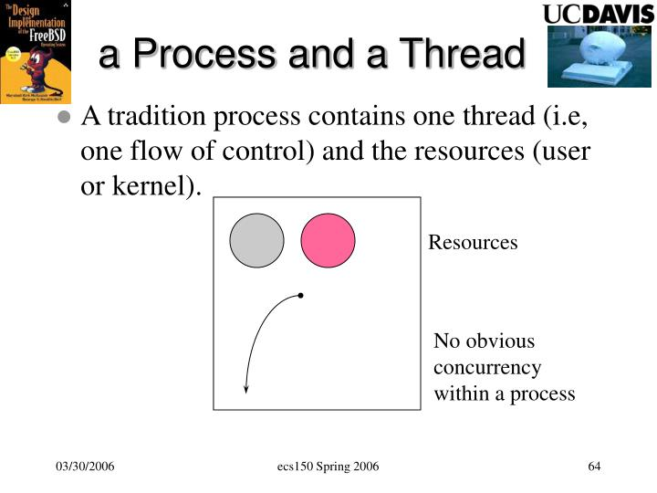 a Process and a Thread