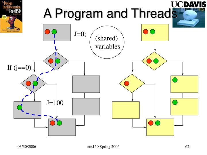 A Program and Threads