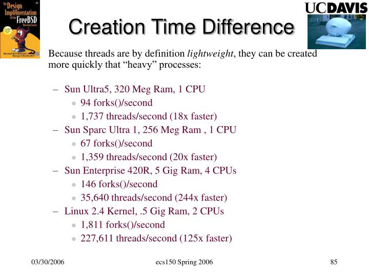Creation Time Difference