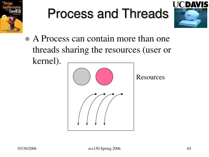 Process and Threads