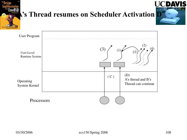 A's Thread resumes on Scheduler Activation D