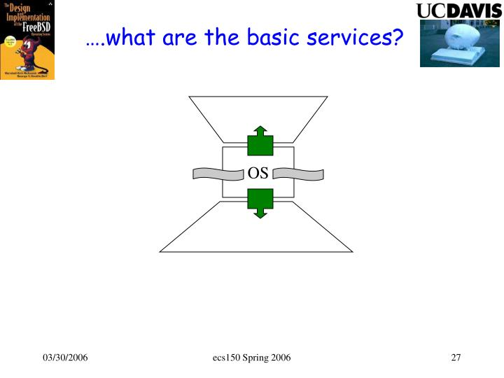 ….what are the basic services?