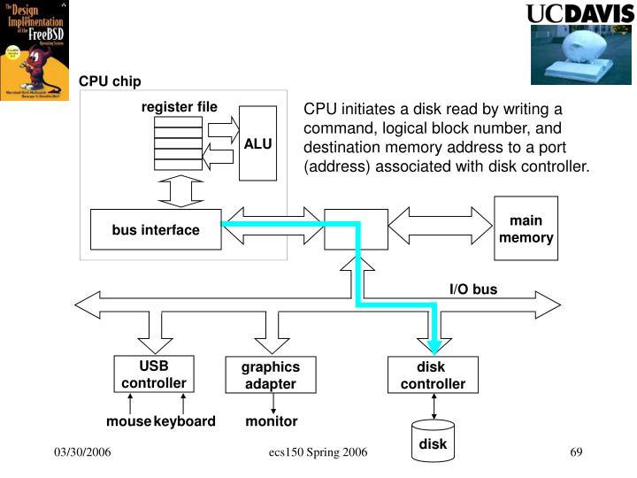 CPU chip