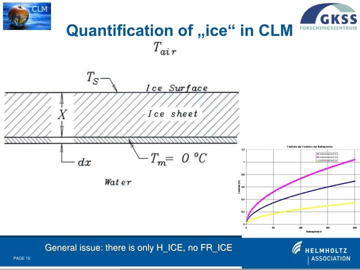 "Quantification of ""ice"" in CLM"