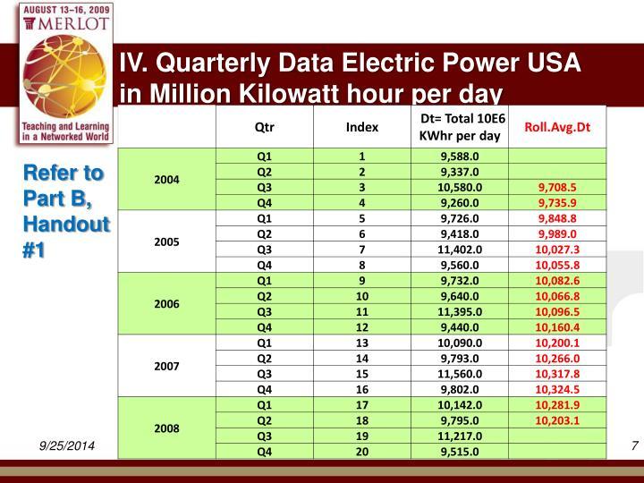 IV. Quarterly Data Electric Power USA