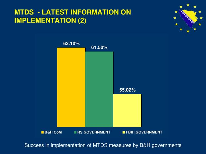 Mtds latest information on implementation 2