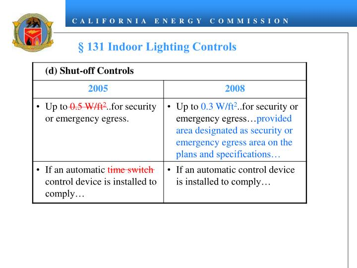 § 131 Indoor Lighting Controls