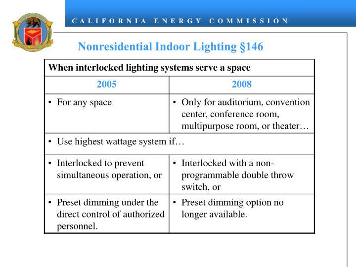 Nonresidential Indoor Lighting §146
