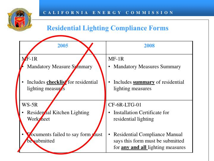 Residential Lighting Compliance Forms