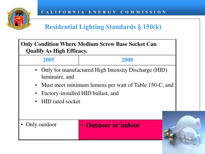 Residential Lighting Standards § 150(k)