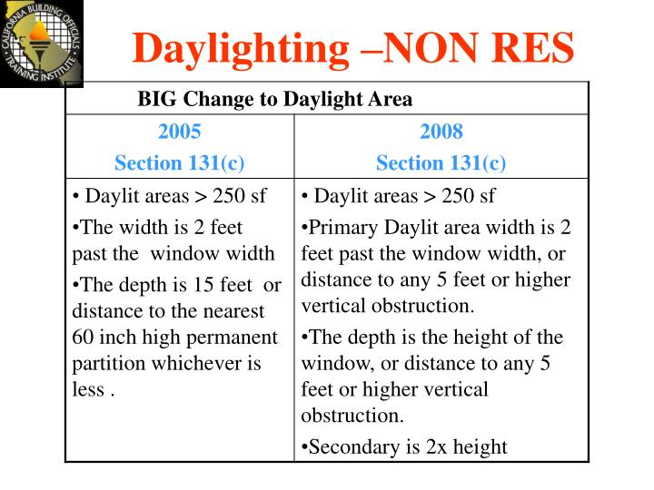 Daylighting –NON RES