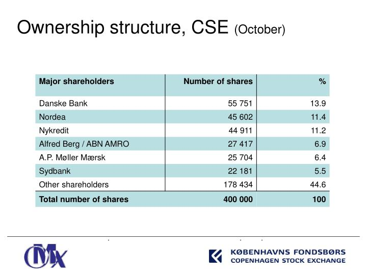 Ownership structure, CSE