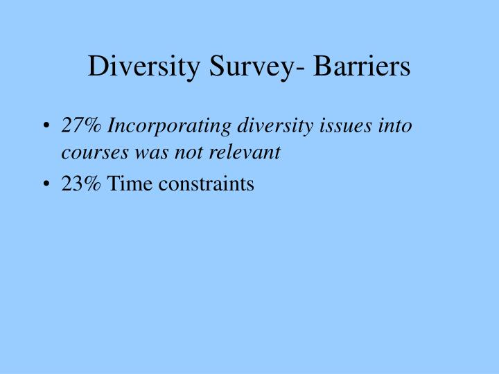 Diversity Survey- Barriers