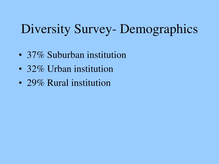 Diversity Survey- Demographics